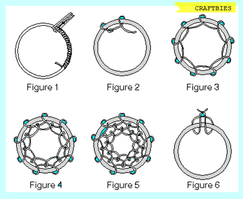 Souvent DIY : les dreamcatchers LF47