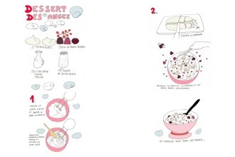 Le dessert des anges / Une recette par Plumetis magazine