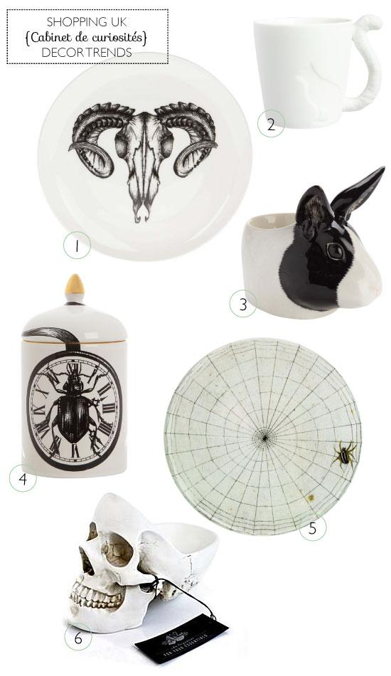 inspiration uk cabinet de curiosit s. Black Bedroom Furniture Sets. Home Design Ideas