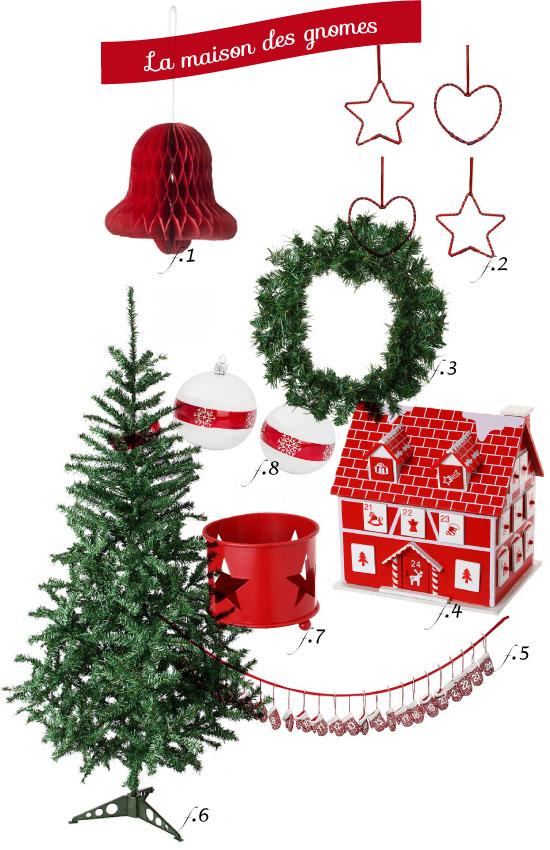 Theme sapin de Noël, rouge
