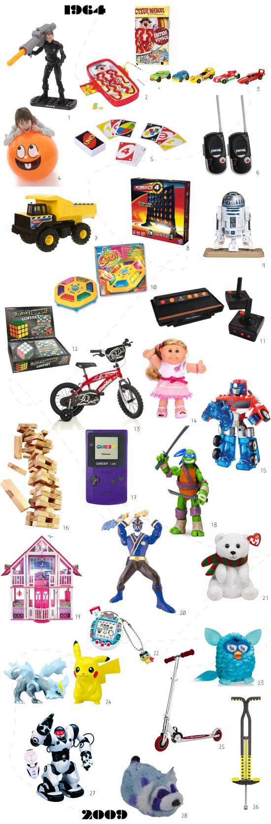 28 jouets de notre enfance