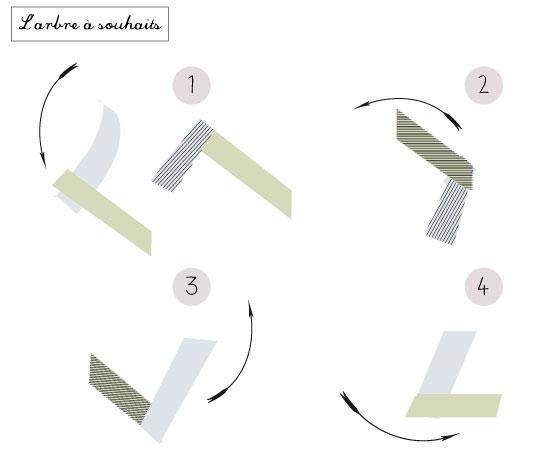 pliage guirlande en papier