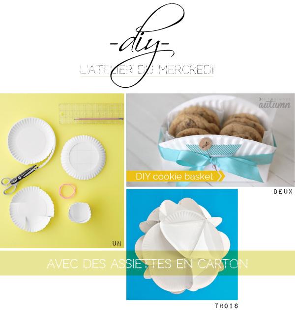 DIY avec des assiettes en carton // Paper Plate