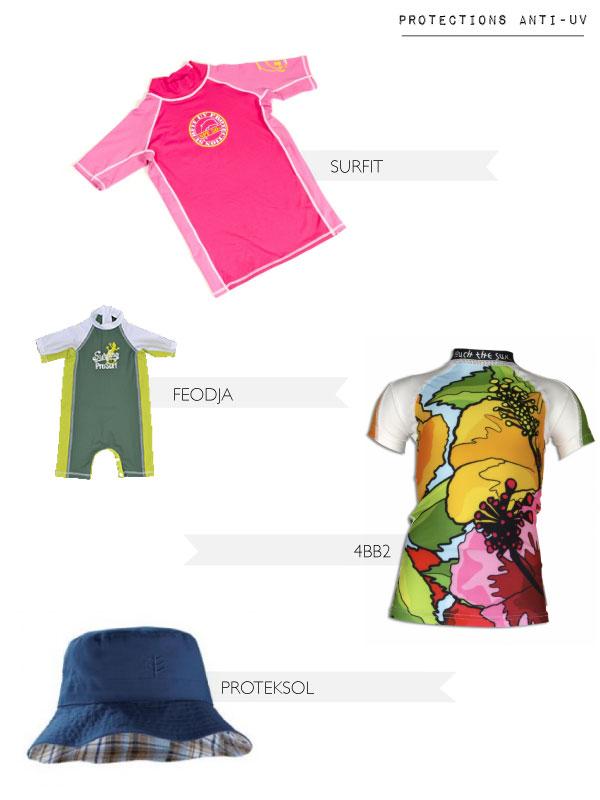 Shopping maillots anti UV