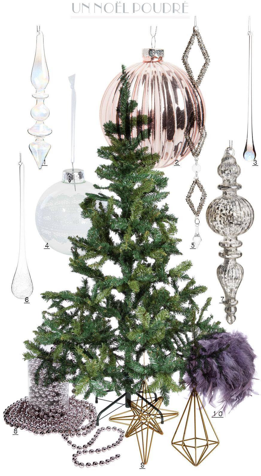 Le sapin de Noël : un décor poudré