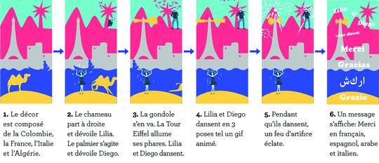 storyboard_lilia_et_diego-le petit train postal
