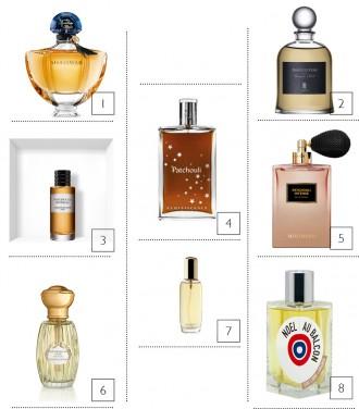 parfums au patchouli