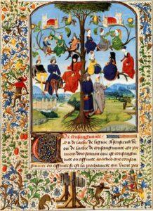 L'arbre de consanguinité Somme rurale de Jean Boutillier , XVe siècle, France Paris, BnF, Département des manuscrits, Français 202 f° 15 v°