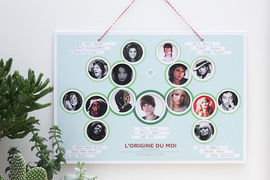 larbre-genealogique-vegetal-2