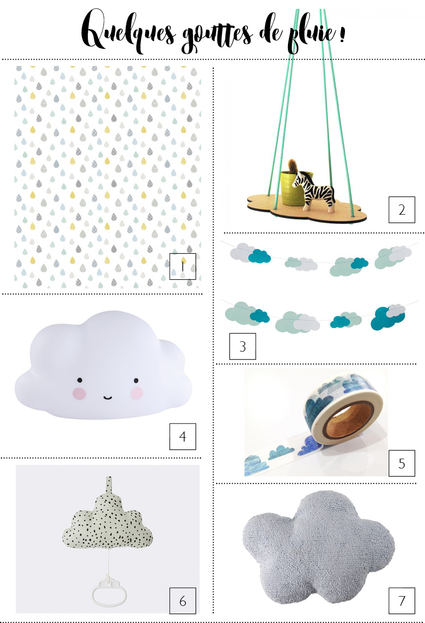 shopping-pluie-kids-raindrops