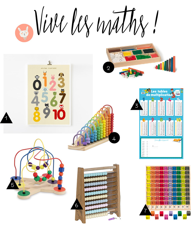 shoping-boulier-maths-abacus