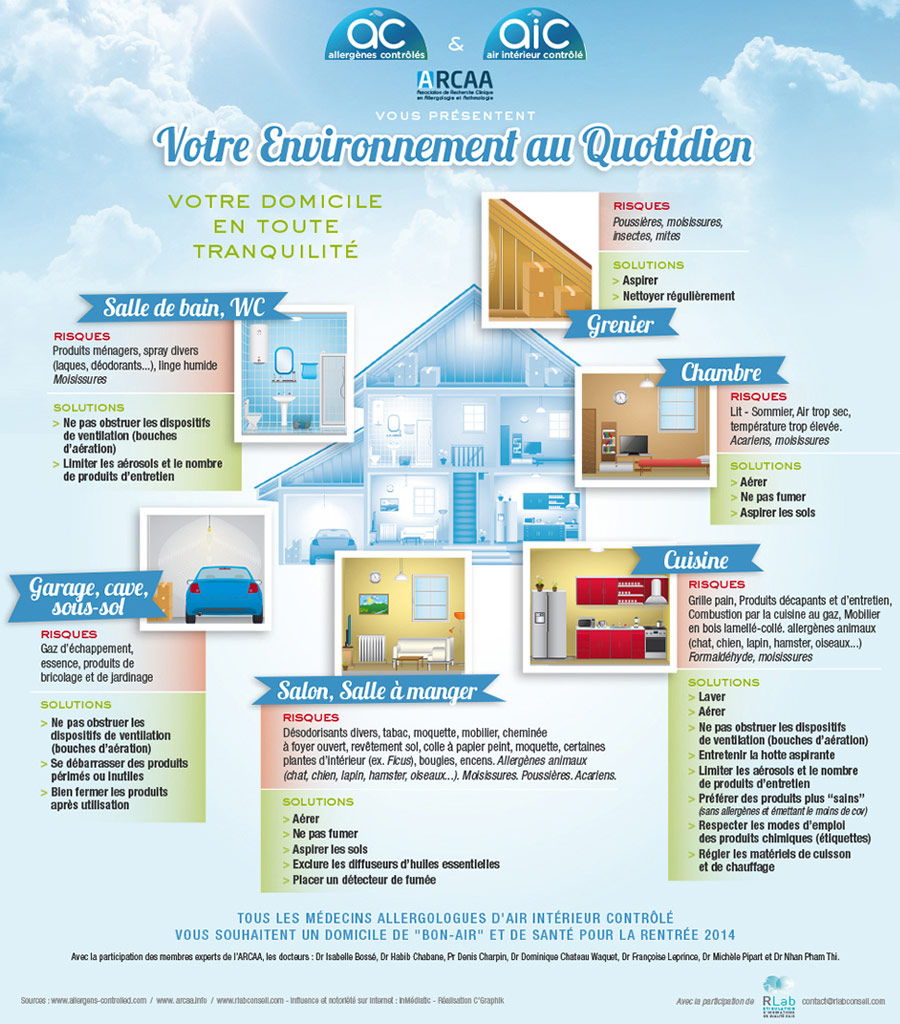 Une chambre d 39 enfant saine comment prot ger les enfants de la pollution - Pollution air interieur ...